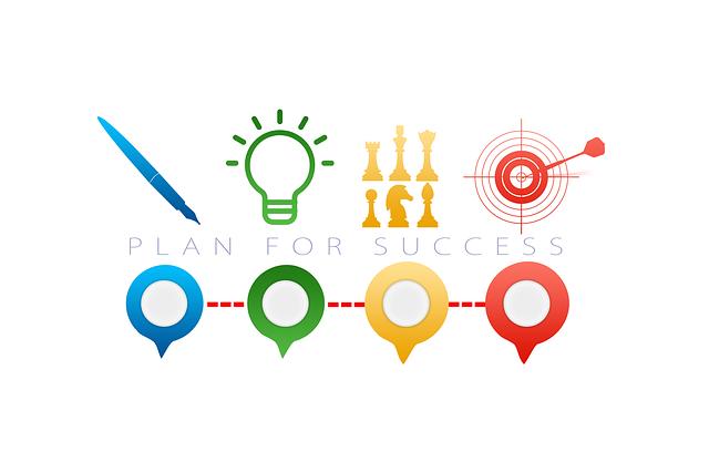 byznys úspěch strategie